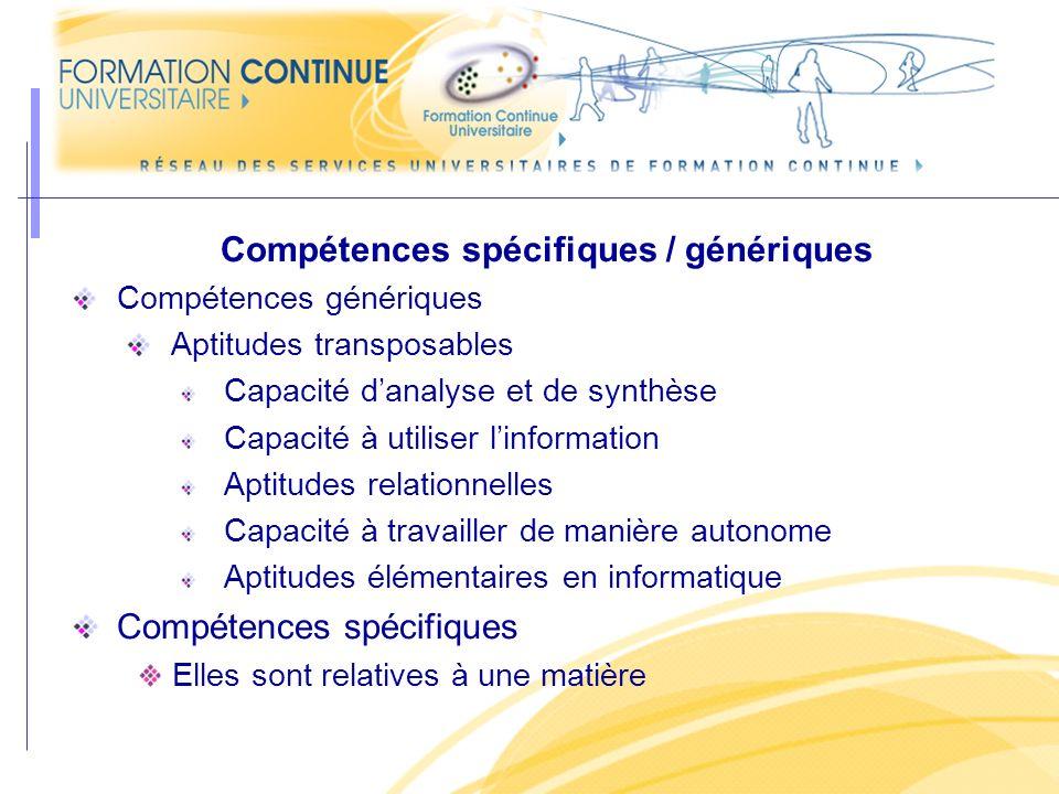 Compétences spécifiques / génériques Compétences génériques Aptitudes transposables Capacité danalyse et de synthèse Capacité à utiliser linformation Aptitudes relationnelles Capacité à travailler de manière autonome Aptitudes élémentaires en informatique Compétences spécifiques Elles sont relatives à une matière