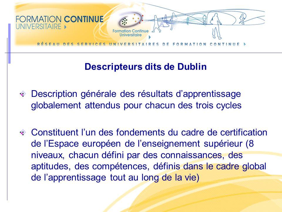 Descripteurs dits de Dublin Description générale des résultats dapprentissage globalement attendus pour chacun des trois cycles Constituent lun des fo