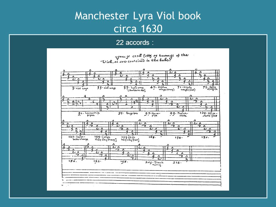 Manchester Lyra Viol book circa 1630 22 accords :