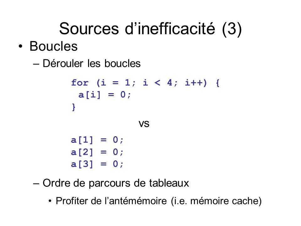 Sources dinefficacité (3) Boucles –Dérouler les boucles for (i = 1; i < 4; i++) { a[i] = 0; } vs a[1] = 0; a[2] = 0; a[3] = 0; –Ordre de parcours de tableaux Profiter de lantémémoire (i.e.