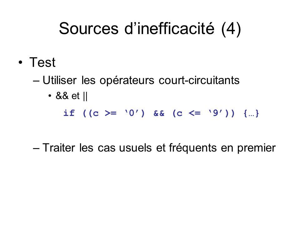 Sources dinefficacité (4) Test –Utiliser les opérateurs court-circuitants && et || if ((c >= 0) && (c <= 9)) {…} –Traiter les cas usuels et fréquents en premier