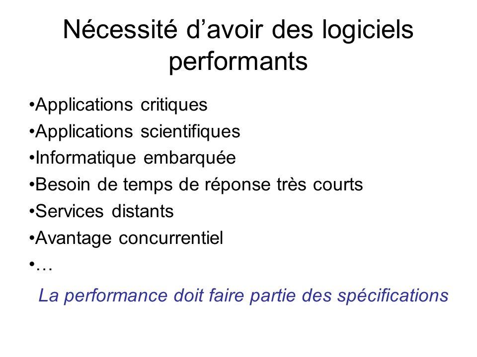 Optimisation des boucles (11) found = FALSE; i = 0; //test double while((!found) && (i < count)){ if (item[i] == testValue){ found = TRUE; } else { i++; } if (found) {…} Utilisation de sentinelles // Attribuer la sentinelle // Garder la valeur dorigine initialValue = item[count]; item[count] = testValue; i = 0; while (item[i] != testValue){ i++; } // Test si la valeur trouvée if (i < count) {…}