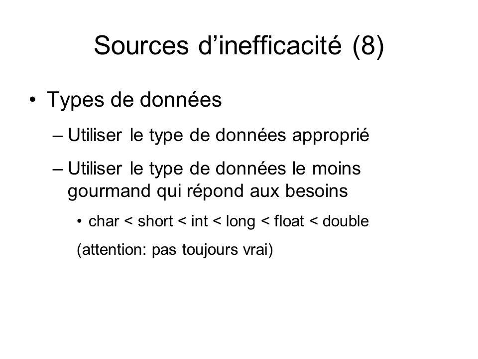 Sources dinefficacité (8) Types de données –Utiliser le type de données approprié –Utiliser le type de données le moins gourmand qui répond aux besoins char < short < int < long < float < double (attention: pas toujours vrai)