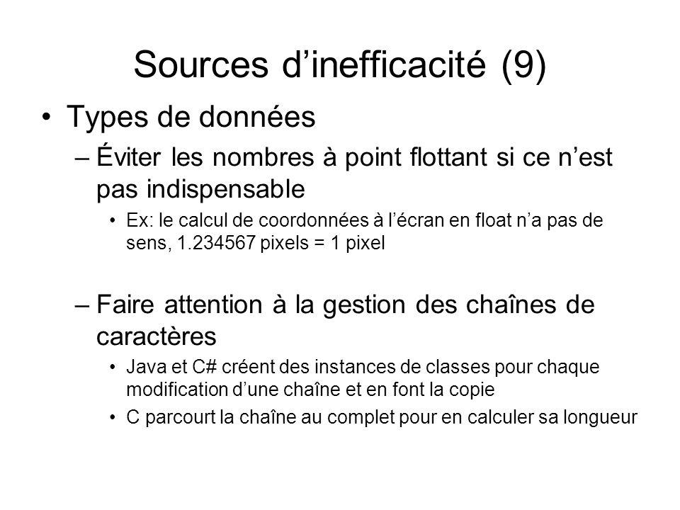 Sources dinefficacité (9) Types de données –Éviter les nombres à point flottant si ce nest pas indispensable Ex: le calcul de coordonnées à lécran en