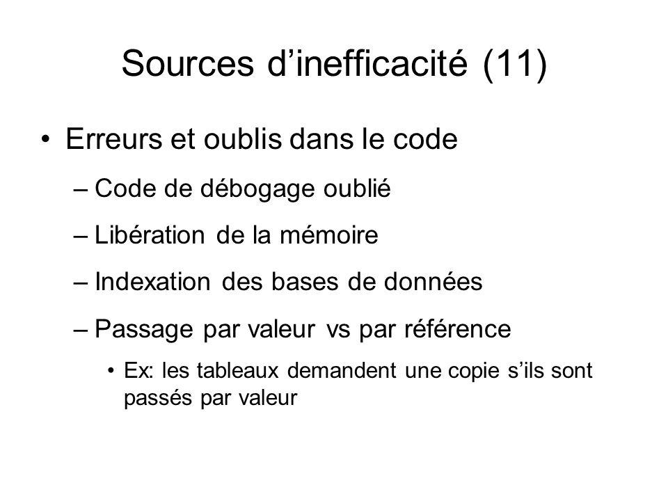 Sources dinefficacité (11) Erreurs et oublis dans le code –Code de débogage oublié –Libération de la mémoire –Indexation des bases de données –Passage