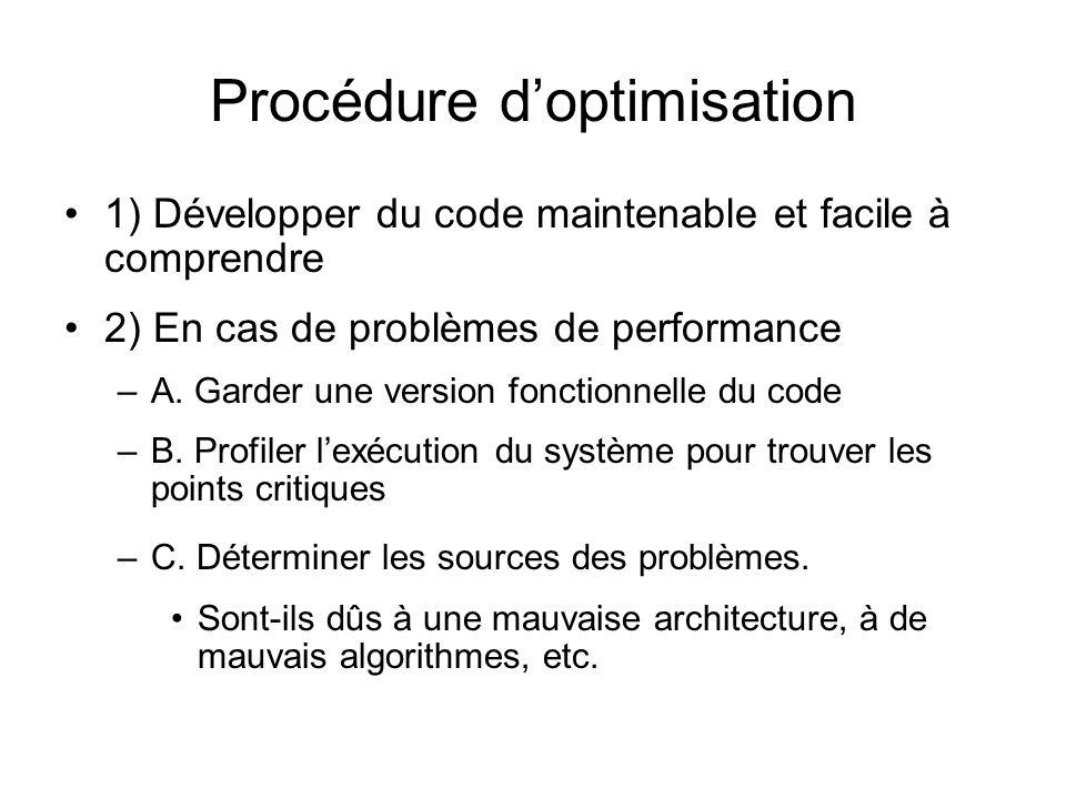 Procédure doptimisation 1) Développer du code maintenable et facile à comprendre 2) En cas de problèmes de performance –A. Garder une version fonction