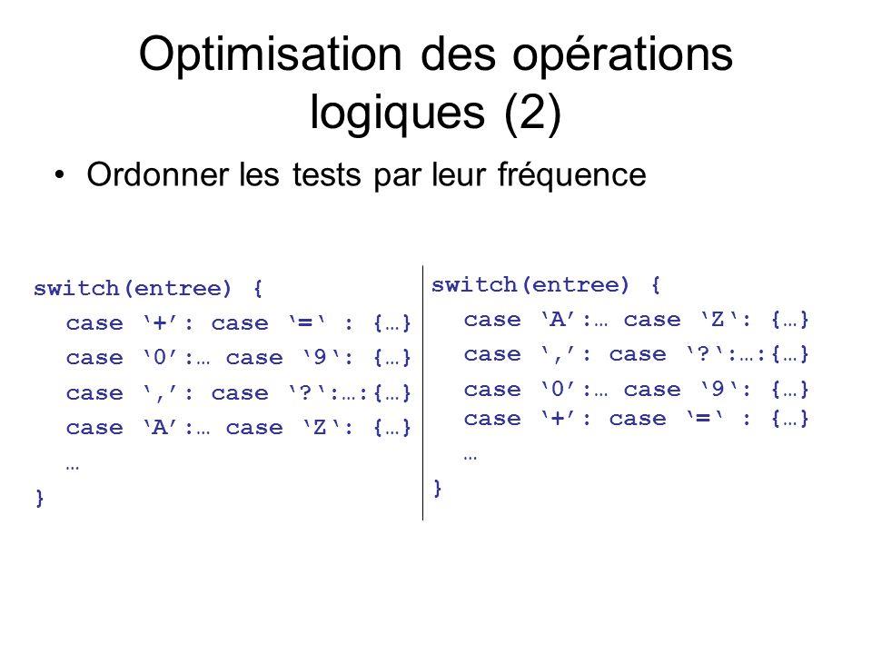 Optimisation des opérations logiques (2) switch(entree) { case +: case = : {…} case 0:… case 9: {…} case,: case :…:{…} case A:… case Z: {…} … } Ordonner les tests par leur fréquence switch(entree) { case A:… case Z: {…} case,: case :…:{…} case 0:… case 9: {…} case +: case = : {…} … }