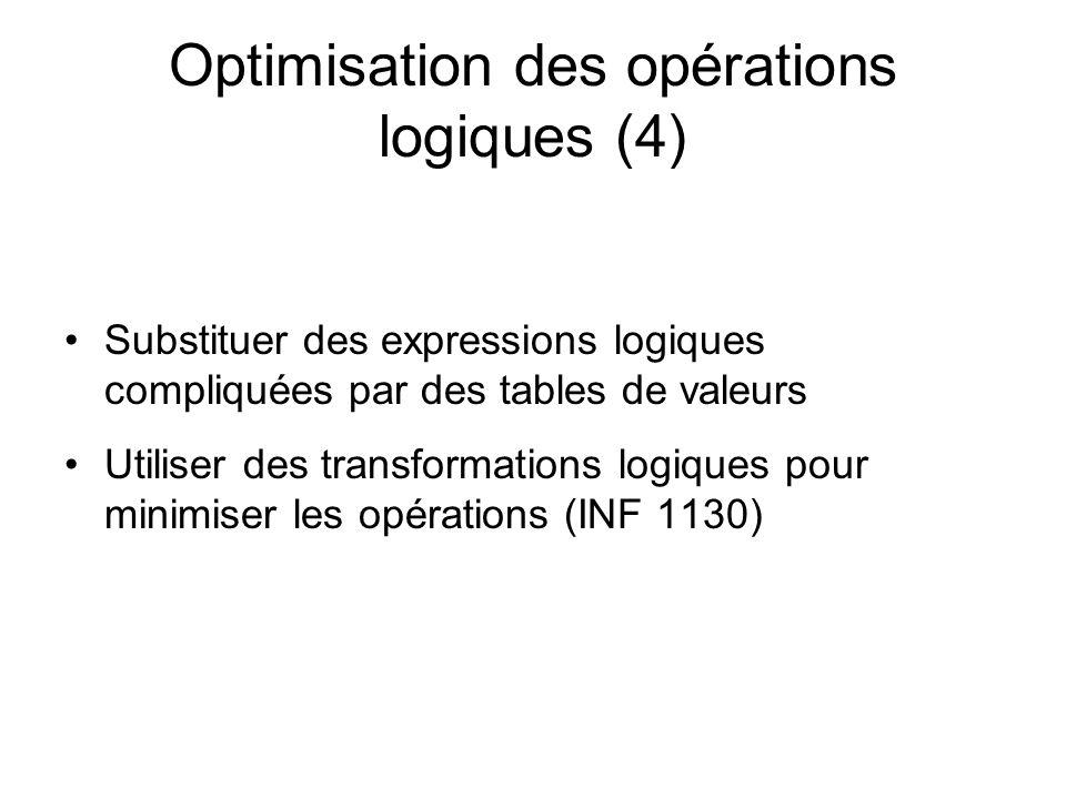 Optimisation des opérations logiques (4) Substituer des expressions logiques compliquées par des tables de valeurs Utiliser des transformations logiques pour minimiser les opérations (INF 1130)