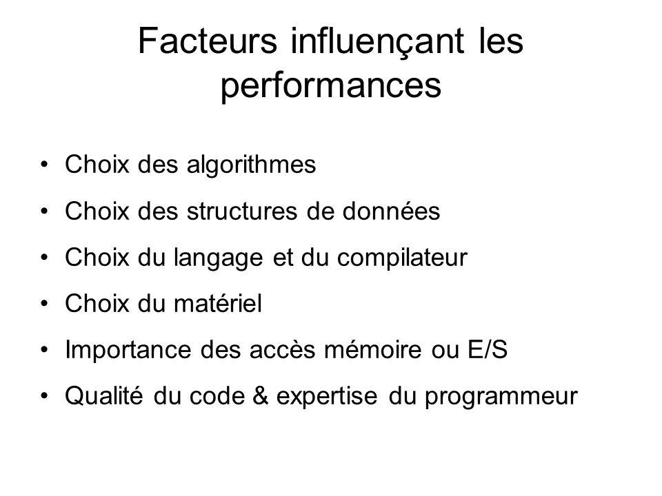 Facteurs influençant les performances Choix des algorithmes Choix des structures de données Choix du langage et du compilateur Choix du matériel Importance des accès mémoire ou E/S Qualité du code & expertise du programmeur