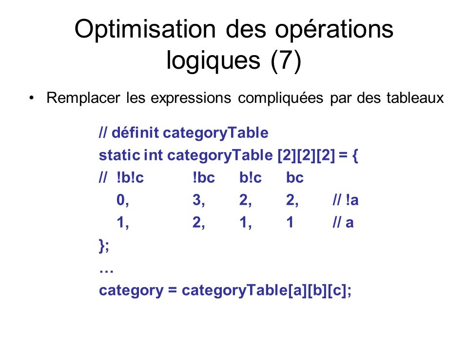Optimisation des opérations logiques (7) Remplacer les expressions compliquées par des tableaux // définit categoryTable static int categoryTable [2][2][2] = { //!b!c!bcb!cbc 0, 3,2,2,// !a 1,2,1,1// a }; … category = categoryTable[a][b][c];