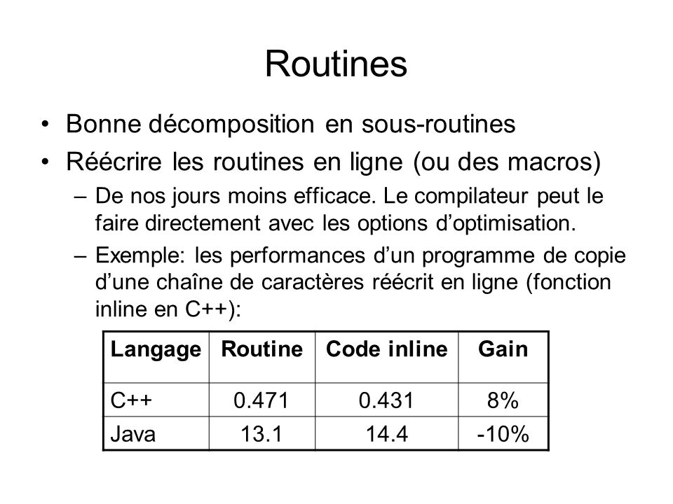 Routines Bonne décomposition en sous-routines Réécrire les routines en ligne (ou des macros) –De nos jours moins efficace. Le compilateur peut le fair