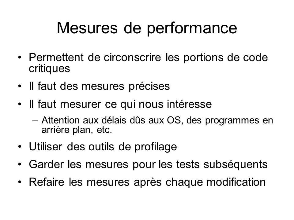 Mesures de performance Permettent de circonscrire les portions de code critiques Il faut des mesures précises Il faut mesurer ce qui nous intéresse –Attention aux délais dûs aux OS, des programmes en arrière plan, etc.