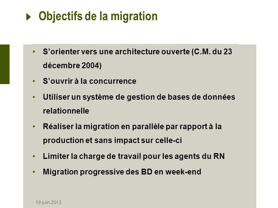 19 juin 2013 Objectifs de la migration Sorienter vers une architecture ouverte (C.M. du 23 décembre 2004) Souvrir à la concurrence Utiliser un système