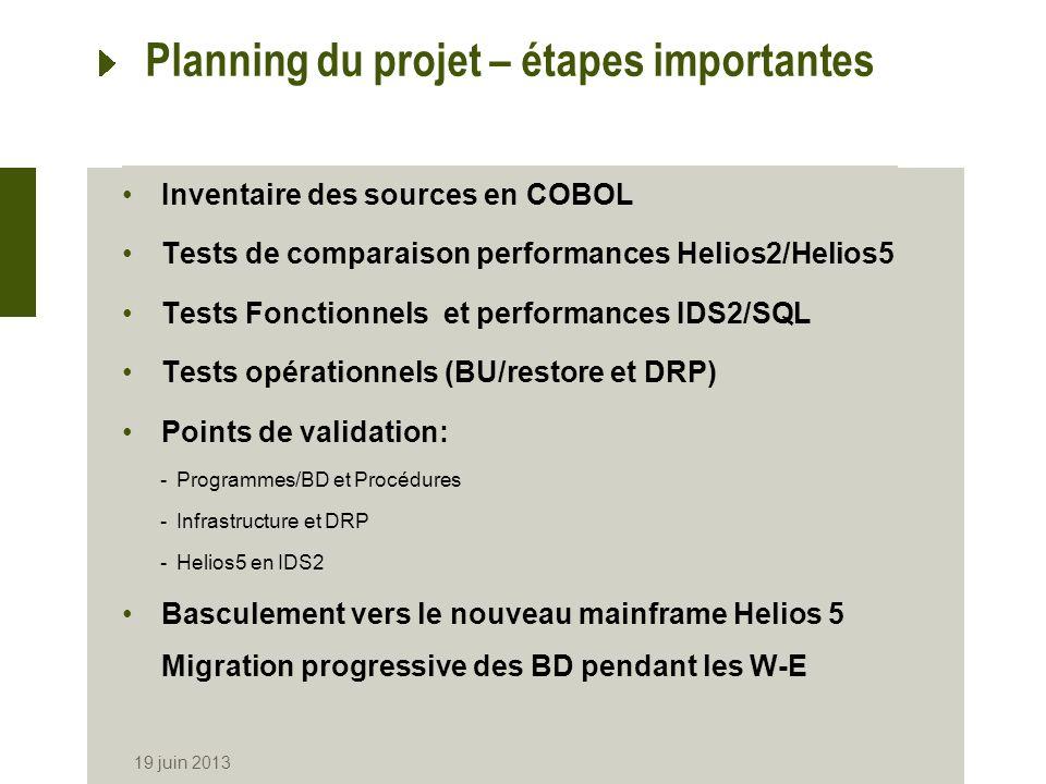 19 juin 2013 Planning du projet – étapes importantes Inventaire des sources en COBOL Tests de comparaison performances Helios2/Helios5 Tests Fonctionn