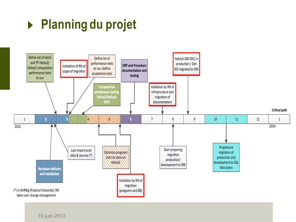 19 juin 2013 Planning du projet