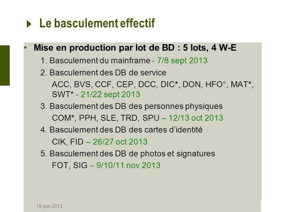 19 juin 2013 Le basculement effectif Mise en production par lot de BD : 5 lots, 4 W-E 1. Basculement du mainframe - 7/8 sept 2013 2. Basculement des D