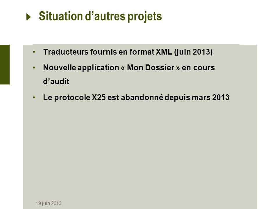 19 juin 2013 Situation dautres projets Traducteurs fournis en format XML (juin 2013) Nouvelle application « Mon Dossier » en cours daudit Le protocole