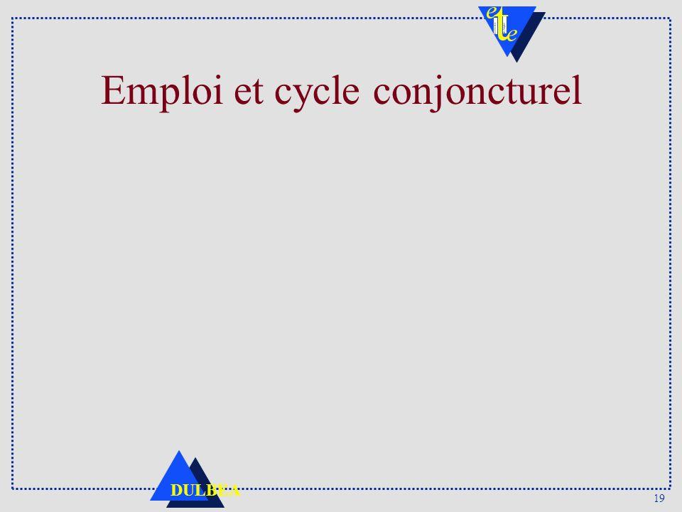 19 DULBEA Emploi et cycle conjoncturel