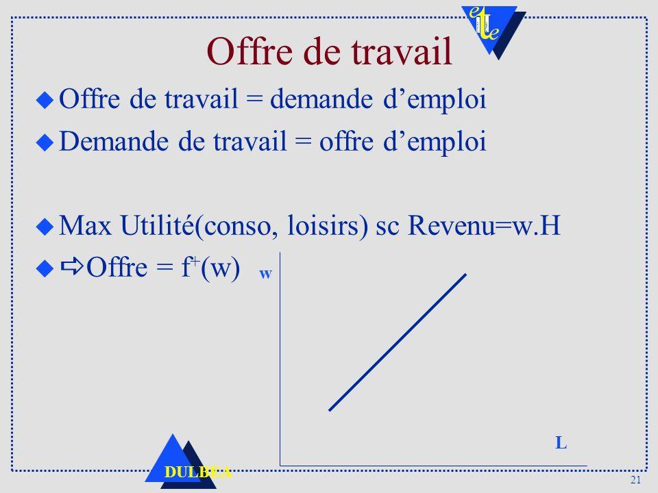 21 DULBEA Offre de travail u Offre de travail = demande demploi u Demande de travail = offre demploi u Max Utilité(conso, loisirs) sc Revenu=w.H Offre = f + (w) L w