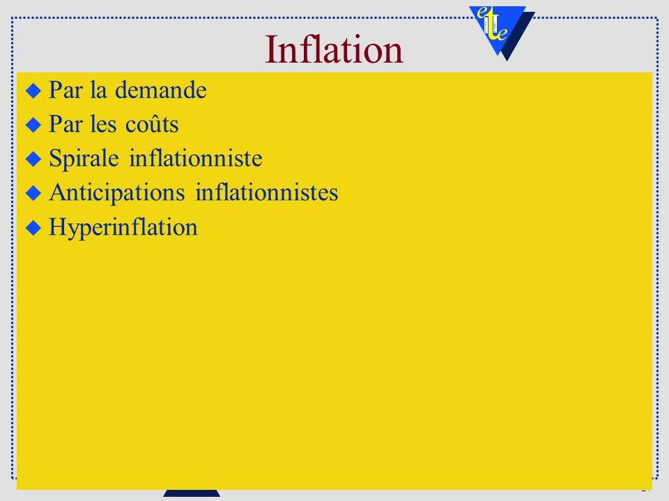 27 DULBEA Inflation u Par la demande u Par les coûts u Spirale inflationniste u Anticipations inflationnistes u Hyperinflation