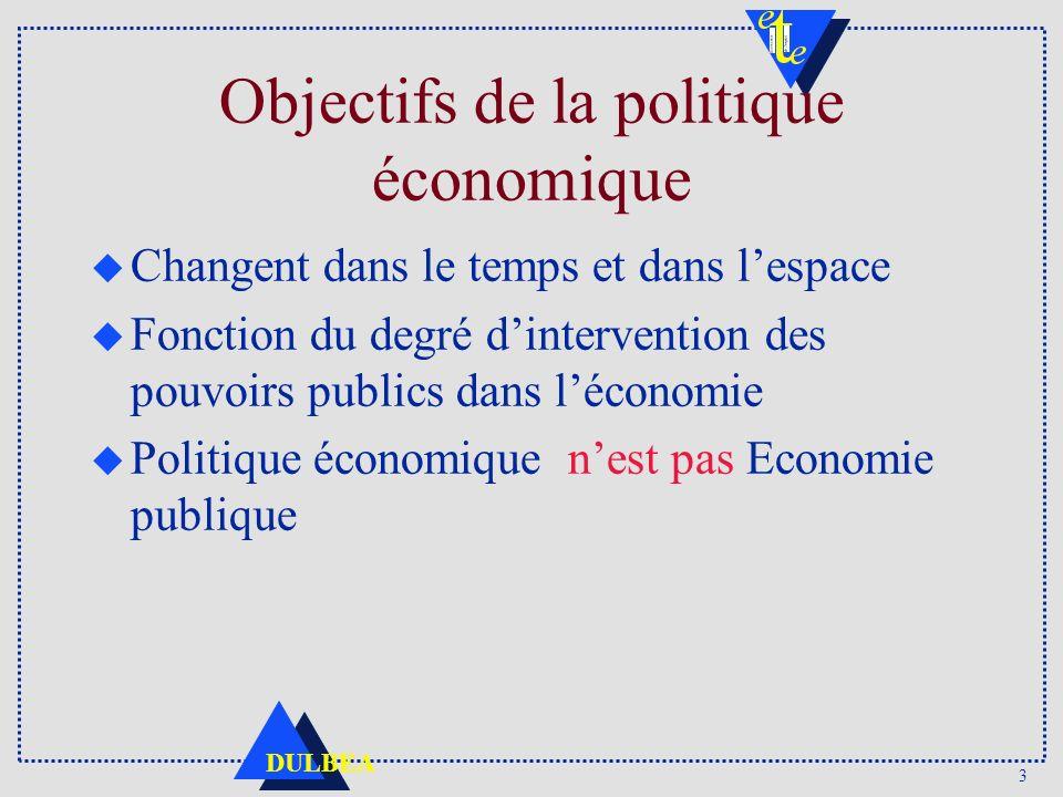 3 DULBEA Objectifs de la politique économique u Changent dans le temps et dans lespace u Fonction du degré dintervention des pouvoirs publics dans léconomie u Politique économique nest pas Economie publique