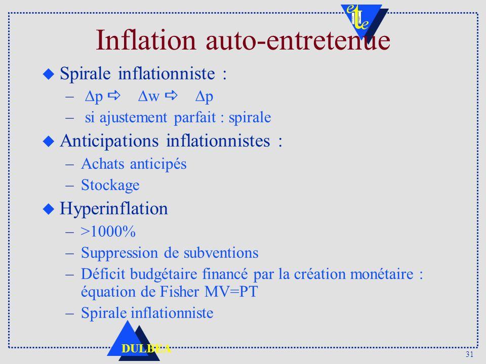 31 DULBEA u Spirale inflationniste : – p w p – si ajustement parfait : spirale u Anticipations inflationnistes : –Achats anticipés –Stockage u Hyperinflation –>1000% –Suppression de subventions –Déficit budgétaire financé par la création monétaire : équation de Fisher MV=PT –Spirale inflationniste Inflation auto-entretenue