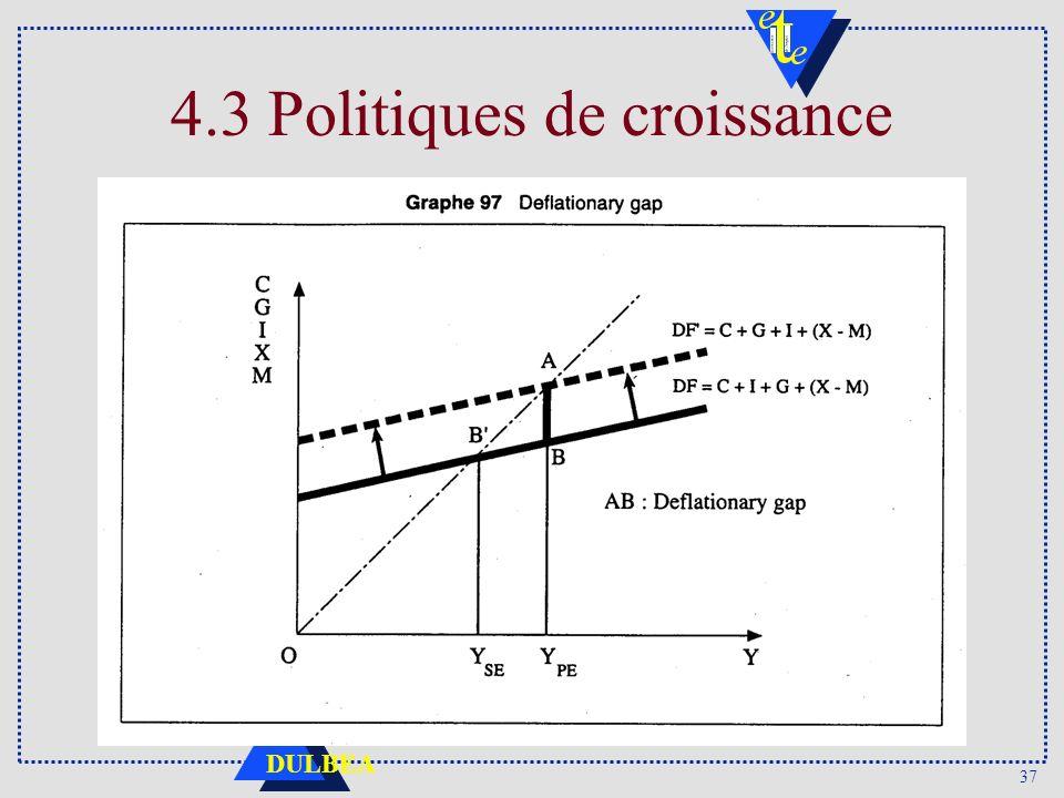 37 DULBEA 4.3 Politiques de croissance