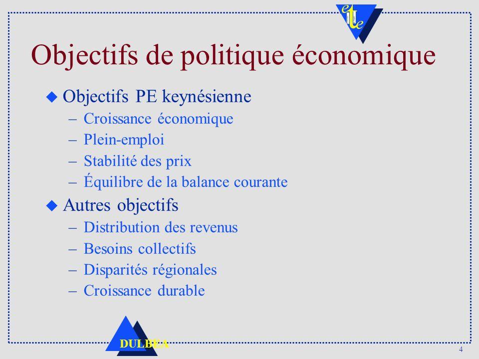 4 DULBEA Objectifs de politique économique u Objectifs PE keynésienne –Croissance économique –Plein-emploi –Stabilité des prix –Équilibre de la balance courante u Autres objectifs –Distribution des revenus –Besoins collectifs –Disparités régionales –Croissance durable