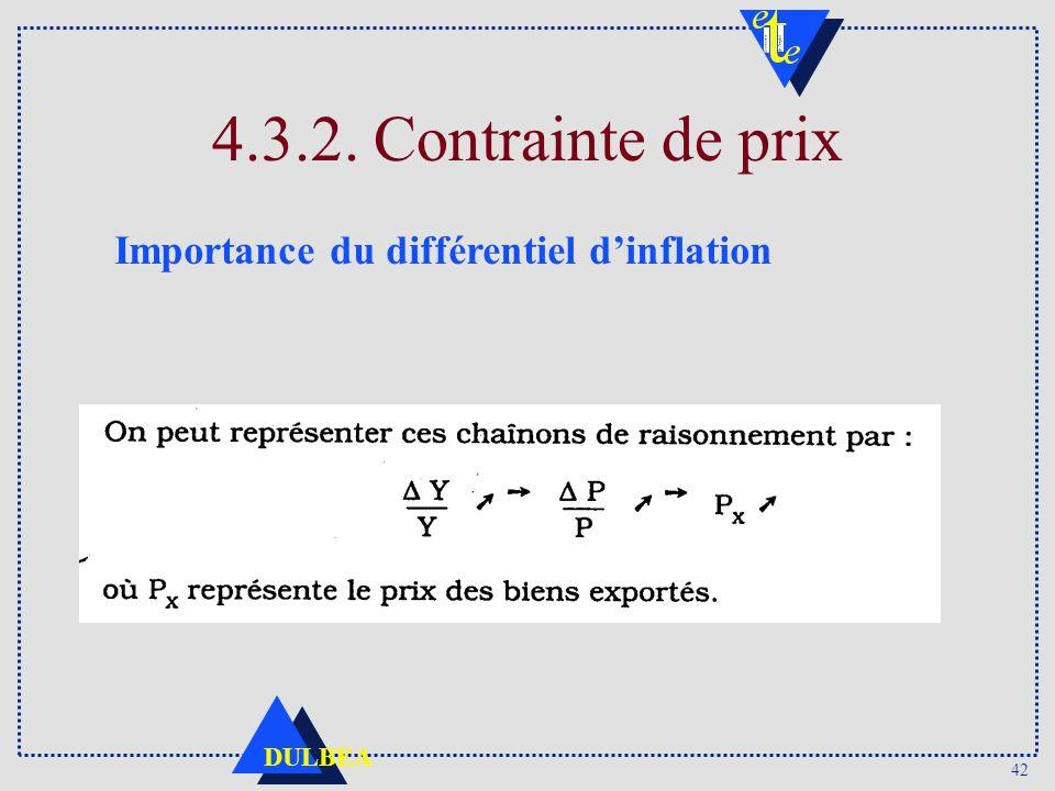 42 DULBEA 4.3.2. Contrainte de prix Importance du différentiel dinflation