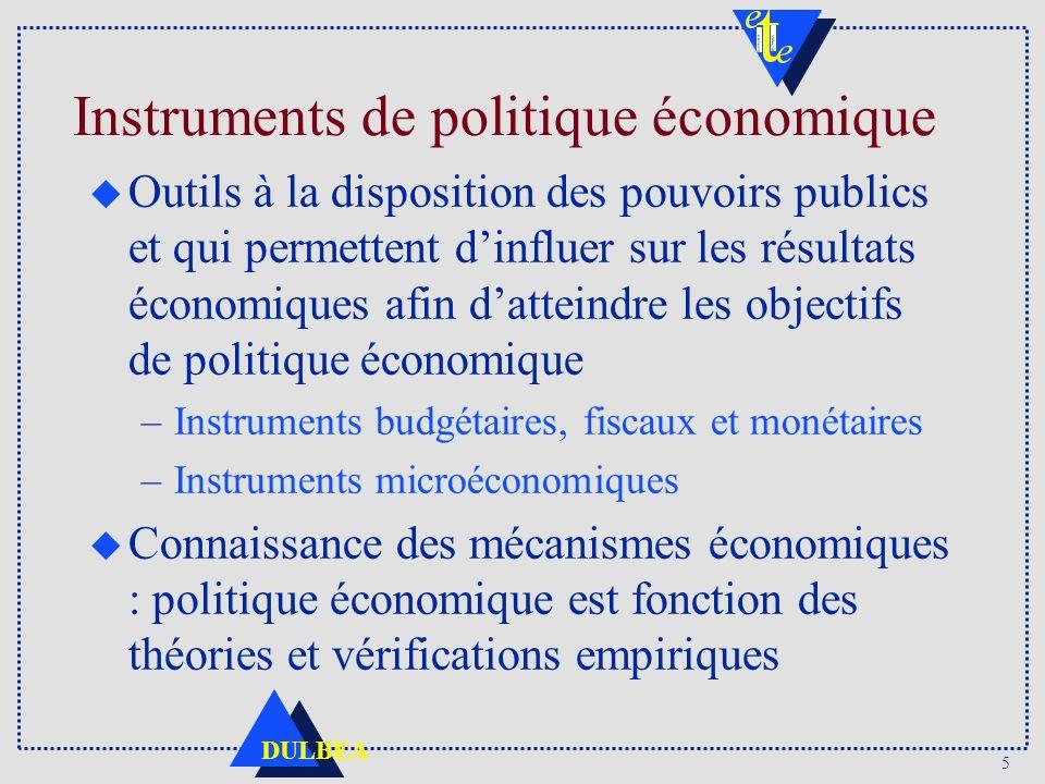 86 DULBEA Mix de politique keynésienne et de politiques de loffre : théorie du déséquilibre w w L L p p Y Y