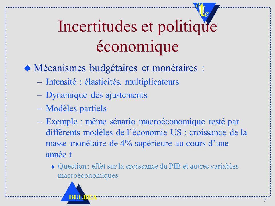 88 DULBEA Mix de politique keynésienne et de politiques de loffre : théorie du déséquilibre w w L L p p Y Y UU