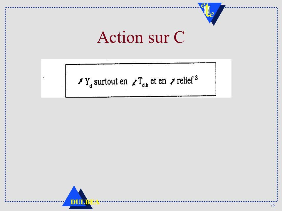 75 DULBEA Action sur C