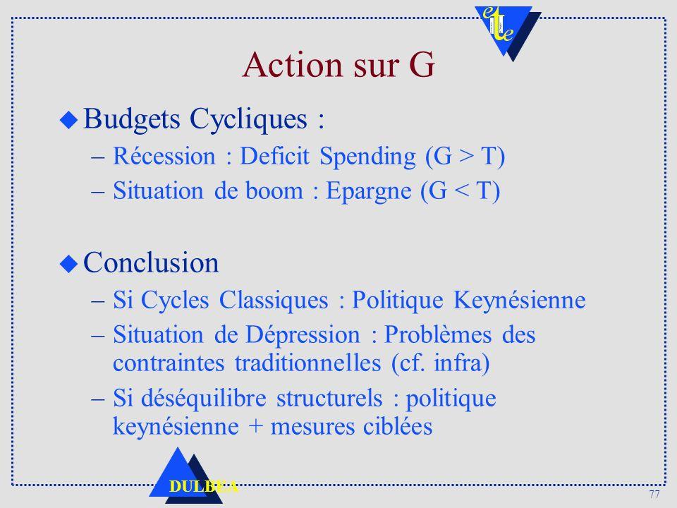 77 DULBEA Action sur G u Budgets Cycliques : –Récession : Deficit Spending (G > T) –Situation de boom : Epargne (G < T) u Conclusion –Si Cycles Classiques : Politique Keynésienne –Situation de Dépression : Problèmes des contraintes traditionnelles (cf.