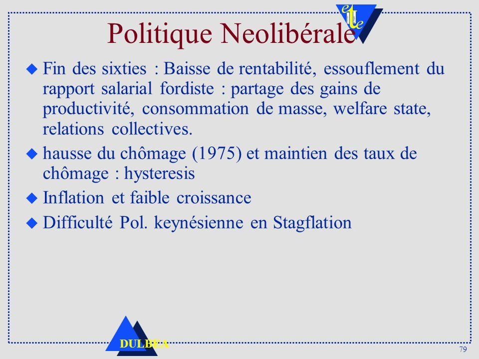 79 DULBEA Politique Neolibérale u Fin des sixties : Baisse de rentabilité, essouflement du rapport salarial fordiste : partage des gains de productivité, consommation de masse, welfare state, relations collectives.