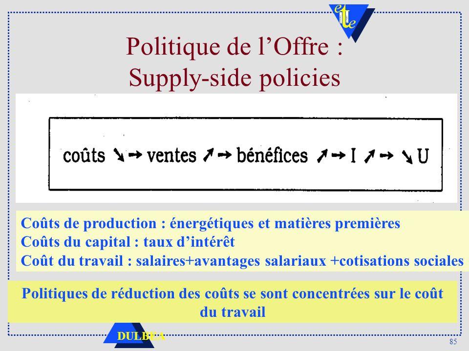 85 DULBEA Politique de lOffre : Supply-side policies Coûts de production : énergétiques et matières premières Coûts du capital : taux dintérêt Coût du travail : salaires+avantages salariaux +cotisations sociales Politiques de réduction des coûts se sont concentrées sur le coût du travail