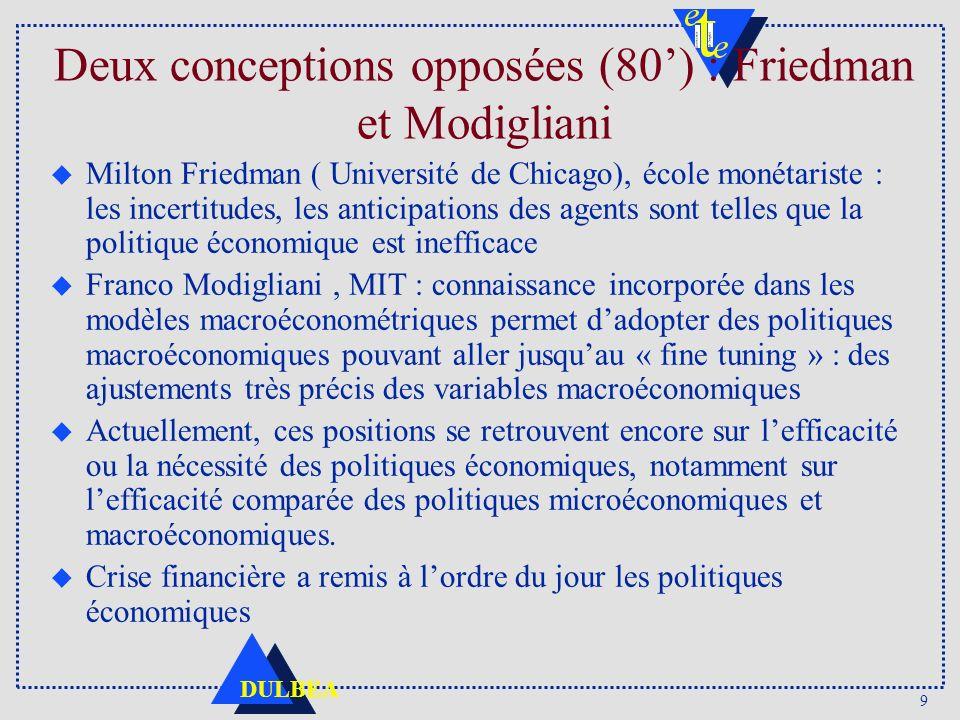 9 DULBEA Deux conceptions opposées (80) : Friedman et Modigliani u Milton Friedman ( Université de Chicago), école monétariste : les incertitudes, les anticipations des agents sont telles que la politique économique est inefficace u Franco Modigliani, MIT : connaissance incorporée dans les modèles macroéconométriques permet dadopter des politiques macroéconomiques pouvant aller jusquau « fine tuning » : des ajustements très précis des variables macroéconomiques u Actuellement, ces positions se retrouvent encore sur lefficacité ou la nécessité des politiques économiques, notamment sur lefficacité comparée des politiques microéconomiques et macroéconomiques.