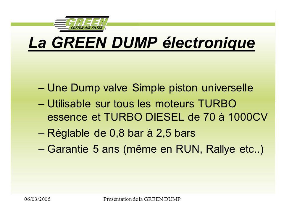 06/03/2006Présentation de la GREEN DUMP La GREEN DUMP électronique –Une Dump valve Simple piston universelle –Utilisable sur tous les moteurs TURBO es