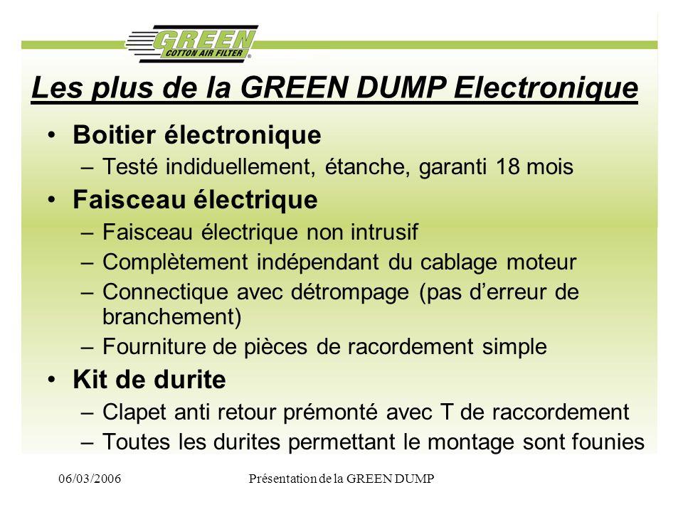 06/03/2006Présentation de la GREEN DUMP Les plus de la GREEN DUMP Electronique Boitier électronique –Testé indiduellement, étanche, garanti 18 mois Fa