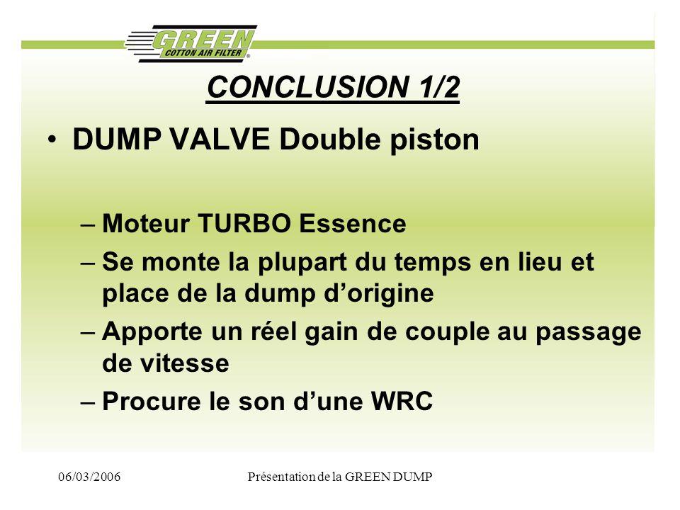 06/03/2006Présentation de la GREEN DUMP CONCLUSION 1/2 DUMP VALVE Double piston –Moteur TURBO Essence –Se monte la plupart du temps en lieu et place d
