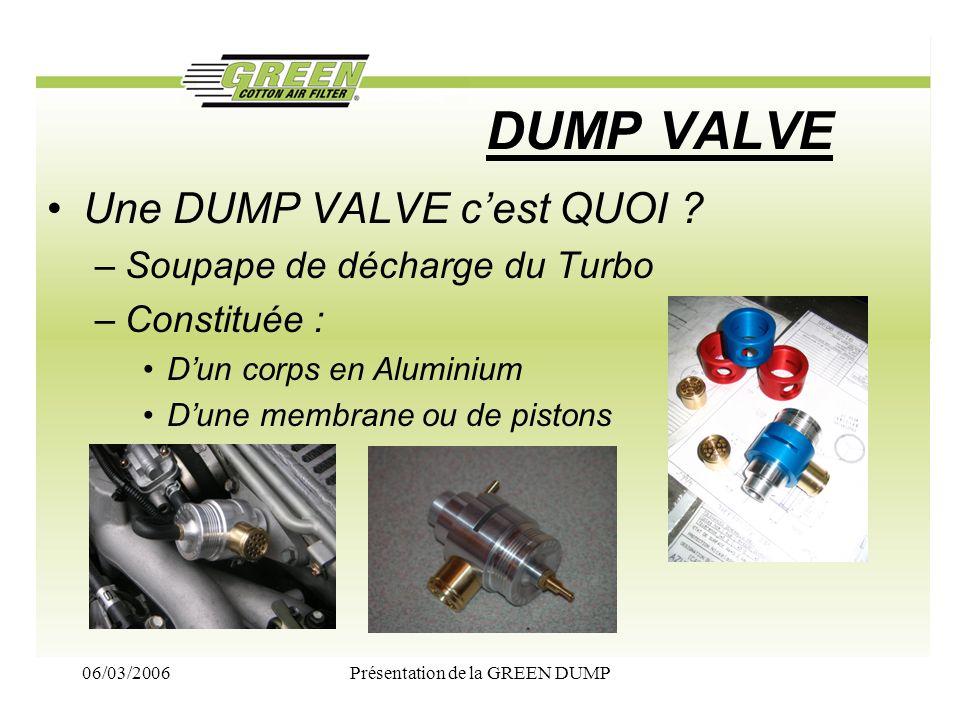 06/03/2006Présentation de la GREEN DUMP DUMP VALVE Une DUMP VALVE cest QUOI ? –Soupape de décharge du Turbo –Constituée : Dun corps en Aluminium Dune