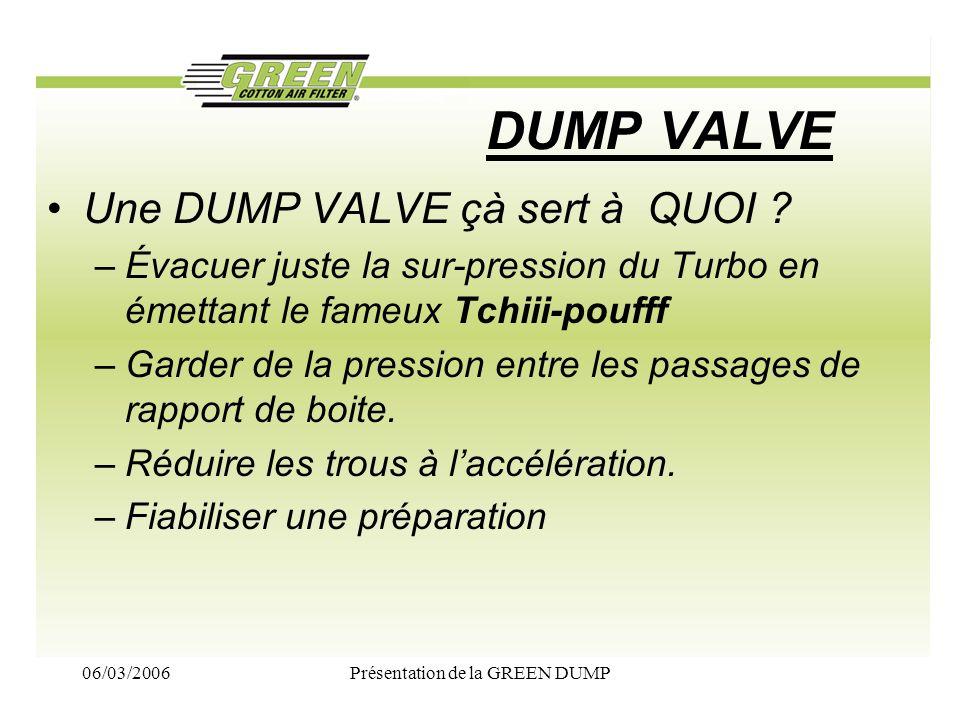 06/03/2006Présentation de la GREEN DUMP DUMP VALVE Une DUMP VALVE çà sert à QUOI ? –Évacuer juste la sur-pression du Turbo en émettant le fameux Tchii