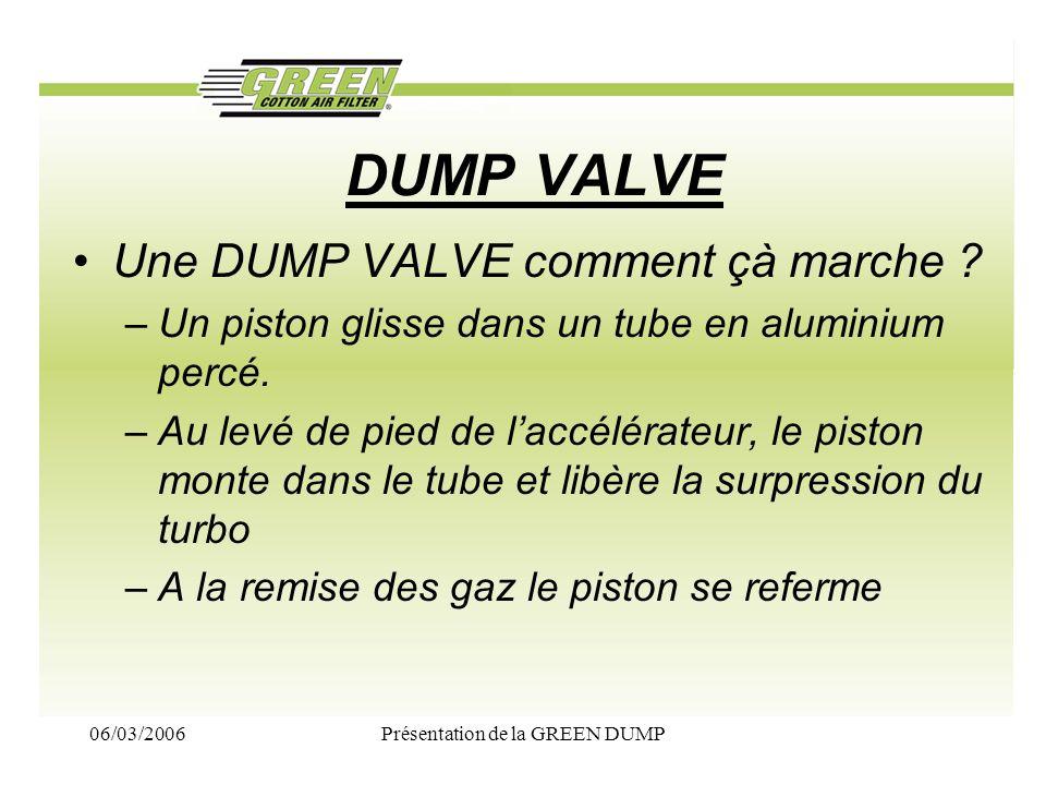 06/03/2006Présentation de la GREEN DUMP DUMP VALVE Une DUMP VALVE comment çà marche ? –Un piston glisse dans un tube en aluminium percé. –Au levé de p