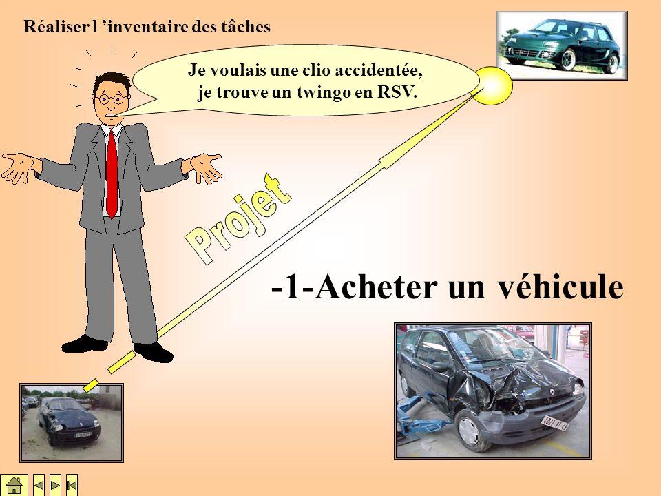 Préparation dun véhicule Préparation de la promotion de la loterie Stylisation du véhicule Tirage au sort dun gagnant Juin 2000 …….. Trouver un suppor