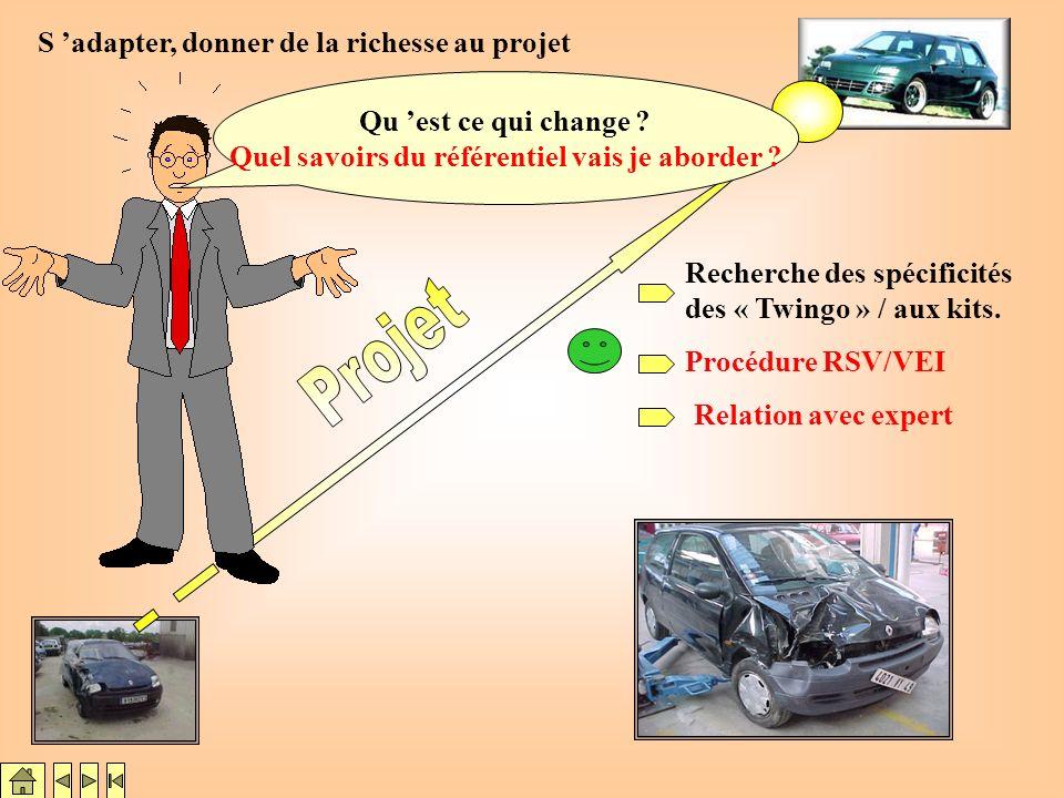 Préparation dun véhicule Préparation de la promotion de la loterie Stylisation du véhicule Tirage au sort dun gagnant Septembre 2000 ….. Réparation du