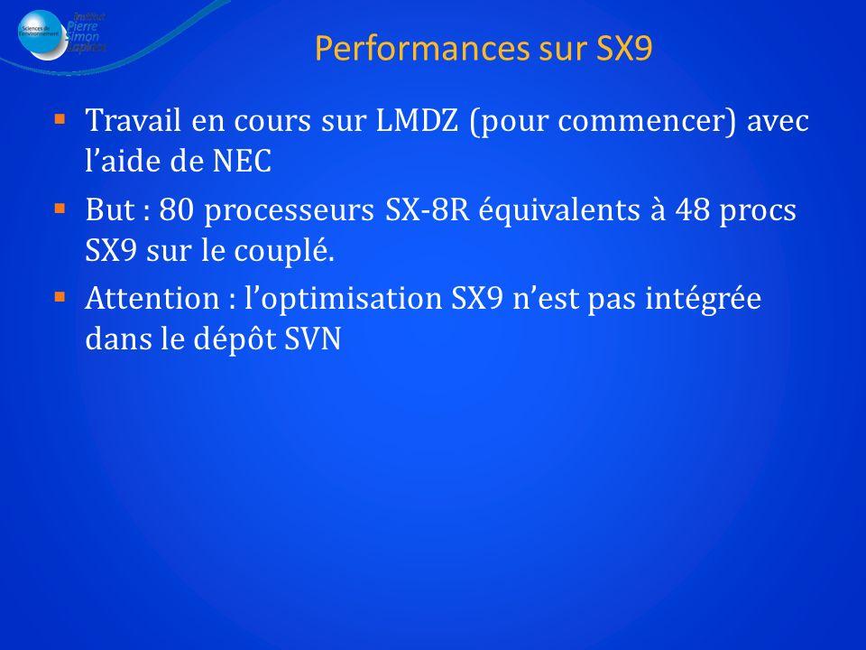 Performances sur SX9 Travail en cours sur LMDZ (pour commencer) avec laide de NEC But : 80 processeurs SX-8R équivalents à 48 procs SX9 sur le couplé.
