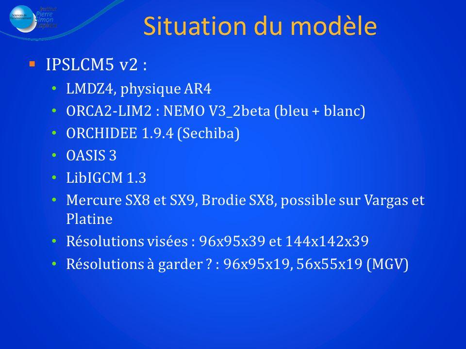 Lintégration dans IPSL/LibIGCM OK, sauf MGV Beaucoup de résolutions (trop ?): ORCA2LIM2 – LMDZOR 44x43x19 : sources à modifier ORCA2LIM2 - LMDZOR 56x55x19 : sources à modifier ORCA2LIM2 - LMDZOR 96x71x19 : pas testé avec NEMO 3.2 ORCA2LIM2 - LMDZOR 96x95x19 ORCA2LIM2 - LMDZOR 96x95x39 ORCA2LIM2 - LMDZOR 144x142x39 : à régler ORCA 05 … Intégration Platine/Titane/Vargas à faire