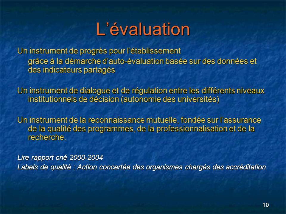 10 Lévaluation Un instrument de progrès pour létablissement grâce à la démarche dauto-évaluation basée sur des données et des indicateurs partagés Un