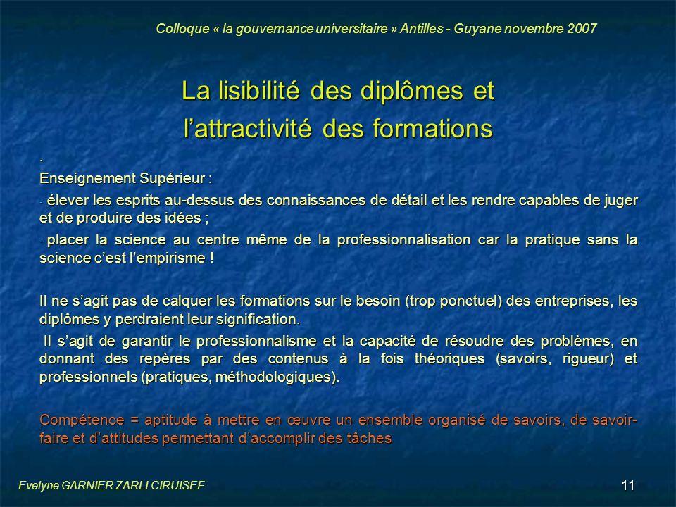 11 Evelyne GARNIER ZARLI CIRUISEF La lisibilité des diplômes et lattractivité des formations. Enseignement Supérieur : - élever les esprits au-dessus
