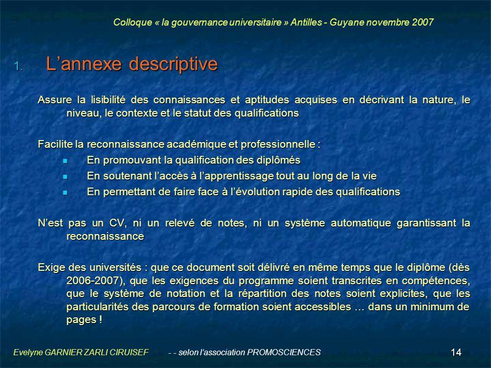 14 Evelyne GARNIER ZARLI CIRUISEF - - selon lassociation PROMOSCIENCES 1. Lannexe descriptive Assure la lisibilité des connaissances et aptitudes acqu