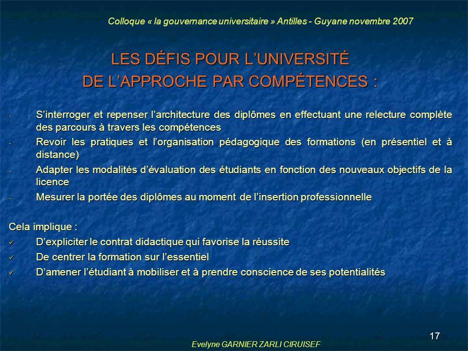 17 Evelyne GARNIER ZARLI CIRUISEF LES DÉFIS POUR LUNIVERSITÉ DE LAPPROCHE PAR COMPÉTENCES : - Sinterroger et repenser larchitecture des diplômes en ef